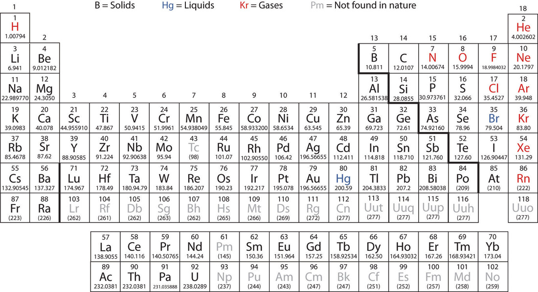 Superb Use The Periodic Table Above For Molar Masses Of The Elements. Sig  Figs...donu0027t Forget Them!